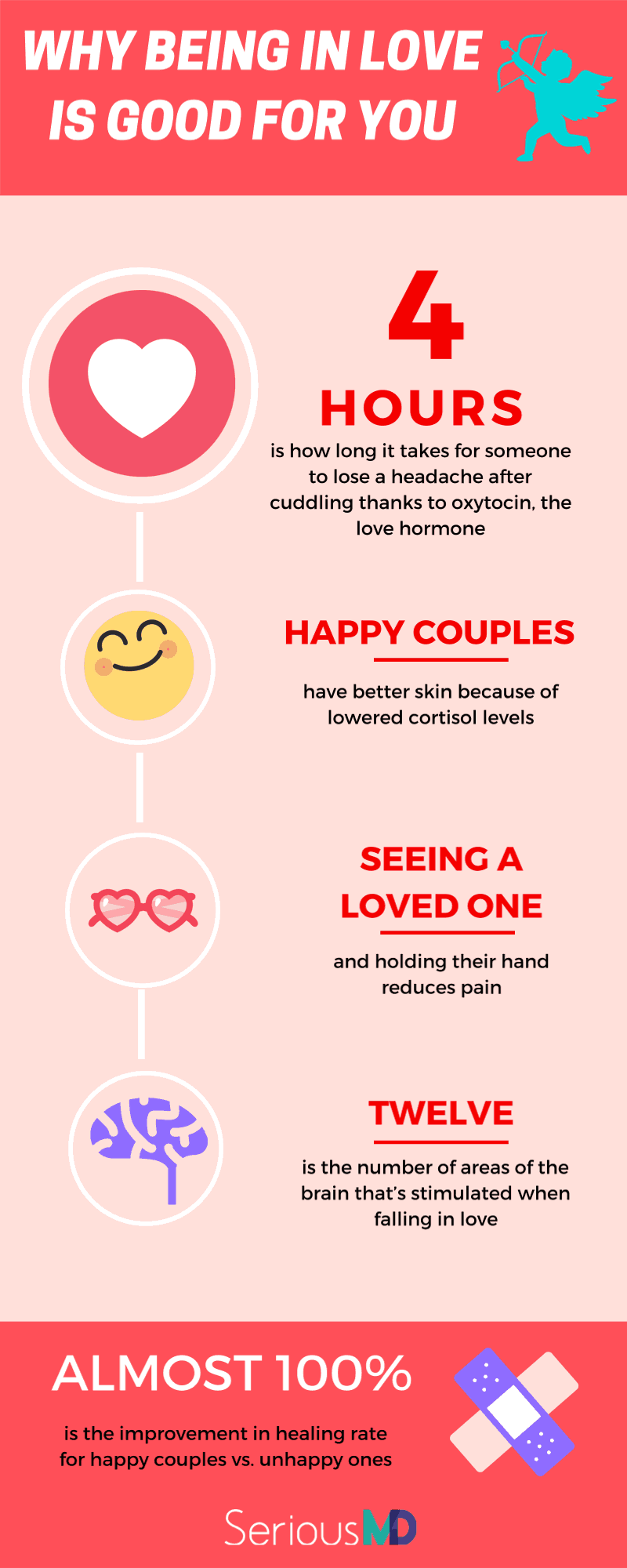 why love is good for health facts