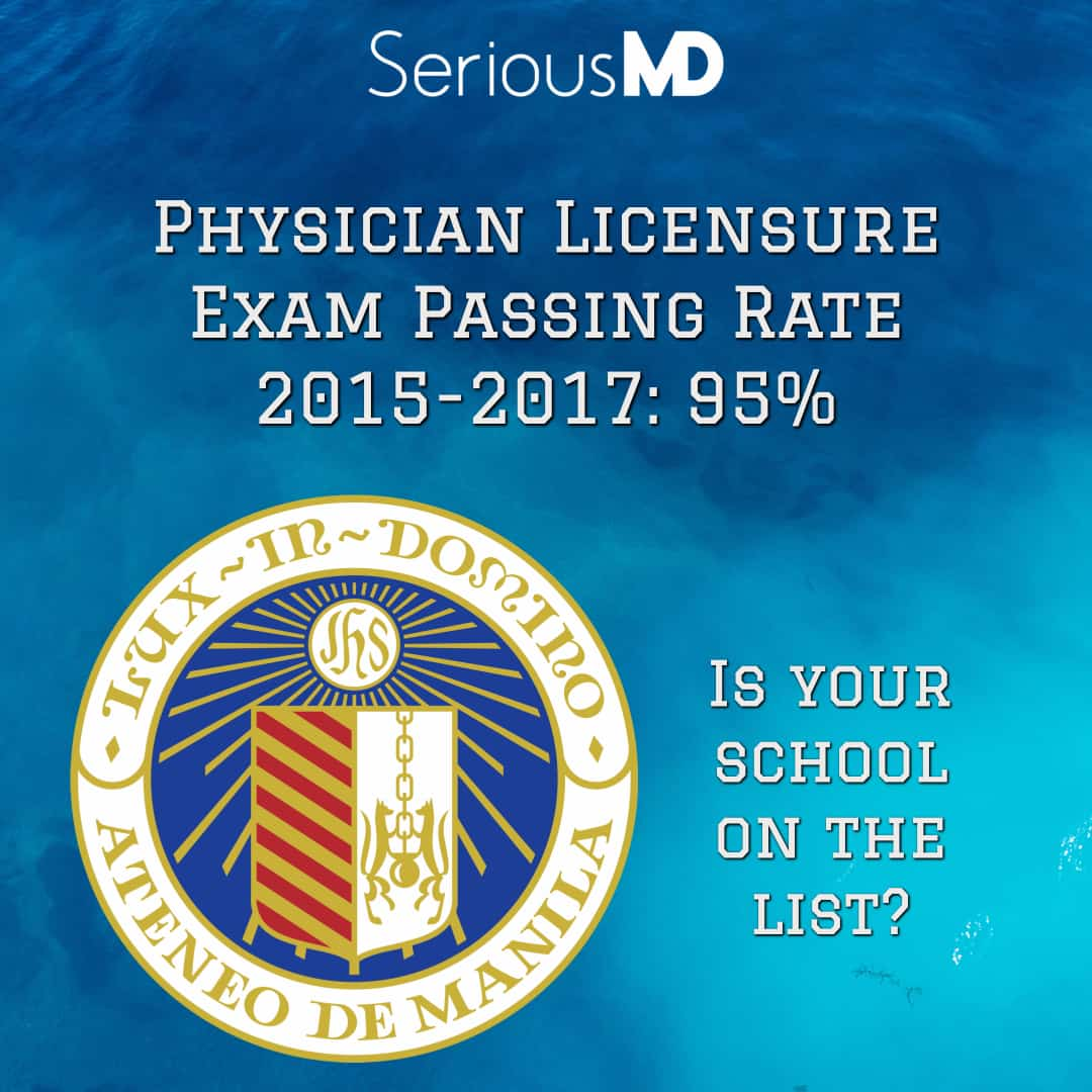 Ateneo Medical School PLE passing rate 2015-2017