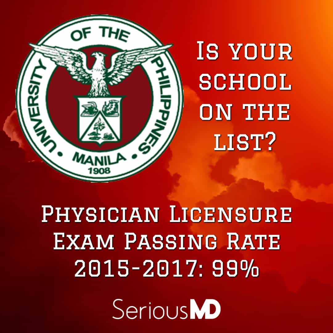 UP Manila Medical School PLE passing rate 2015-2017