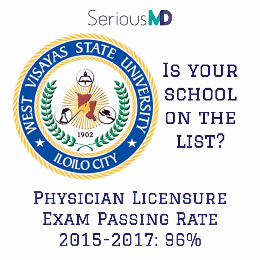 WVSU Medical School PLE passing rate 2015-2017