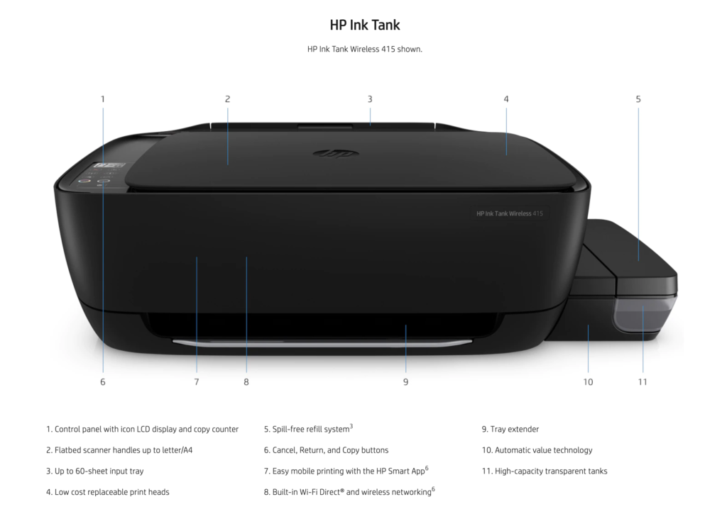 HP Wireless Ink Tank WL 415